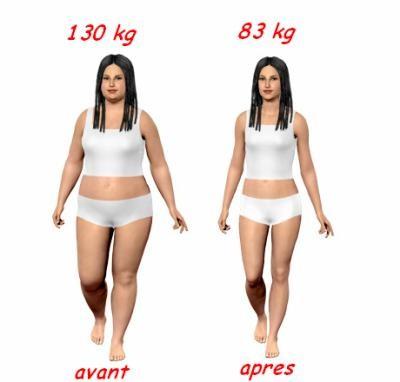 Vite pour toujours maigrir